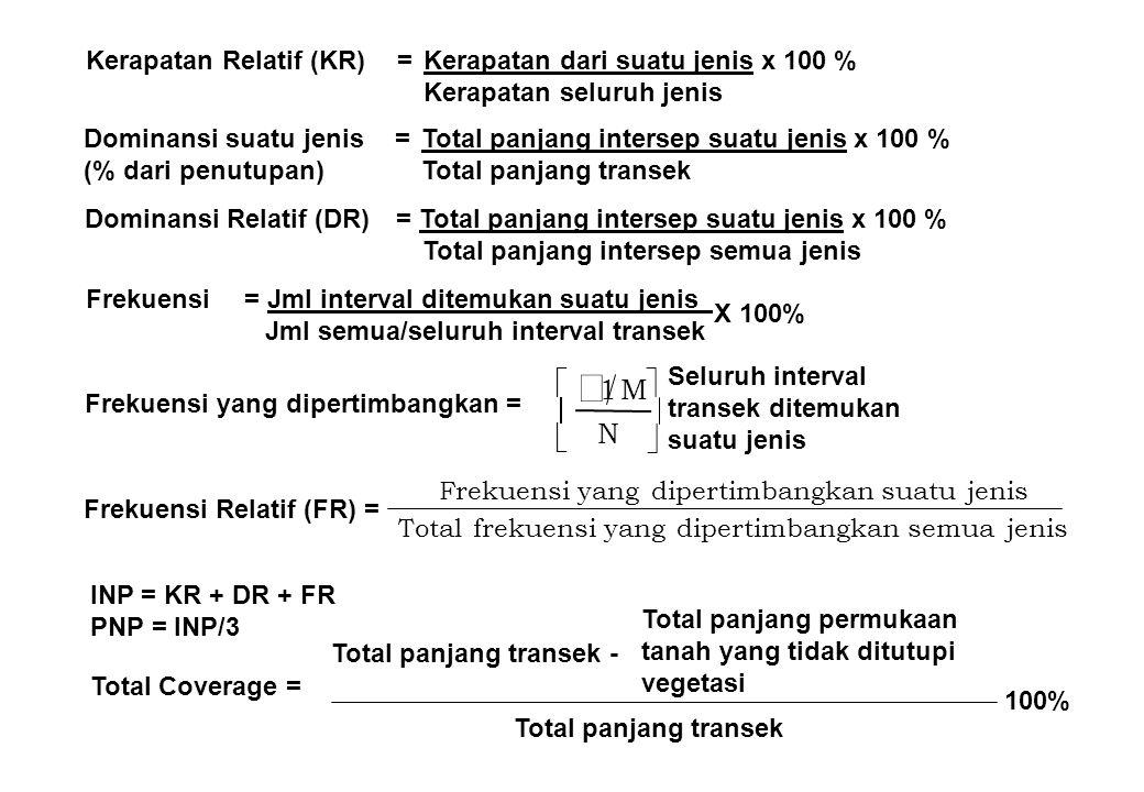 Kerapatan Relatif (KR) = Kerapatan dari suatu jenis x 100 % Kerapatan seluruh jenis Dominansi suatu jenis = Total panjang intersep suatu jenis x 100 % (% dari penutupan)Total panjang transek Dominansi Relatif (DR) = Total panjang intersep suatu jenis x 100 % Total panjang intersep semua jenis Frekuensi = Jml interval ditemukan suatu jenis Jml semua/seluruh interval transek Frekuensi yang dipertimbangkan = Seluruh interval transek ditemukan suatu jenis Frekuensi Relatif (FR) = INP = KR + DR + FR PNP = INP/3 Total Coverage = Total panjang transek - Total panjang permukaan tanah yang tidak ditutupi vegetasi 100% Total panjang transek X 100%      N M1 jenis semua ngkandipertimbayang frekuensi Total jenis suatu ngkandipertimbayang Frekuensi