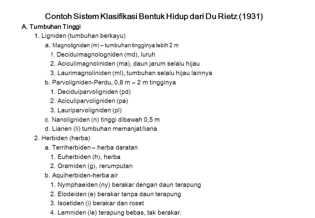 Contoh Sistem Klasifikasi Bentuk Hidup dari Du Rietz (1931) A.