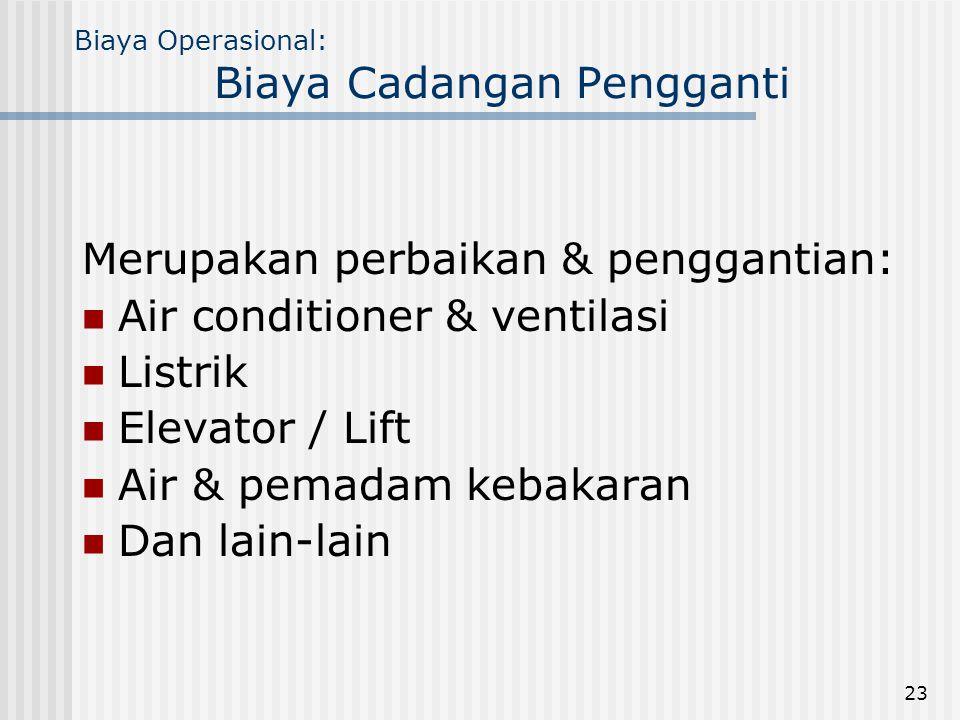 23 Biaya Operasional: Biaya Cadangan Pengganti Merupakan perbaikan & penggantian:  Air conditioner & ventilasi  Listrik  Elevator / Lift  Air & pemadam kebakaran  Dan lain-lain