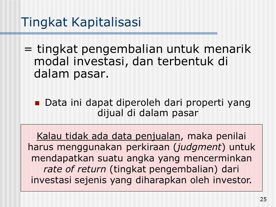 25 Tingkat Kapitalisasi = tingkat pengembalian untuk menarik modal investasi, dan terbentuk di dalam pasar.