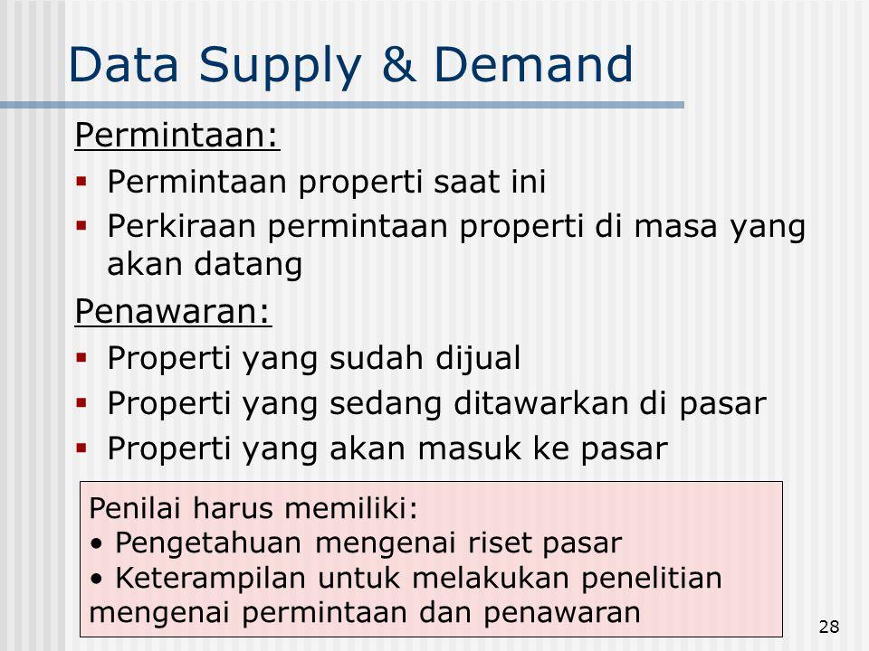 28 Data Supply & Demand Permintaan:  Permintaan properti saat ini  Perkiraan permintaan properti di masa yang akan datang Penawaran:  Properti yang sudah dijual  Properti yang sedang ditawarkan di pasar  Properti yang akan masuk ke pasar Penilai harus memiliki: • Pengetahuan mengenai riset pasar • Keterampilan untuk melakukan penelitian mengenai permintaan dan penawaran