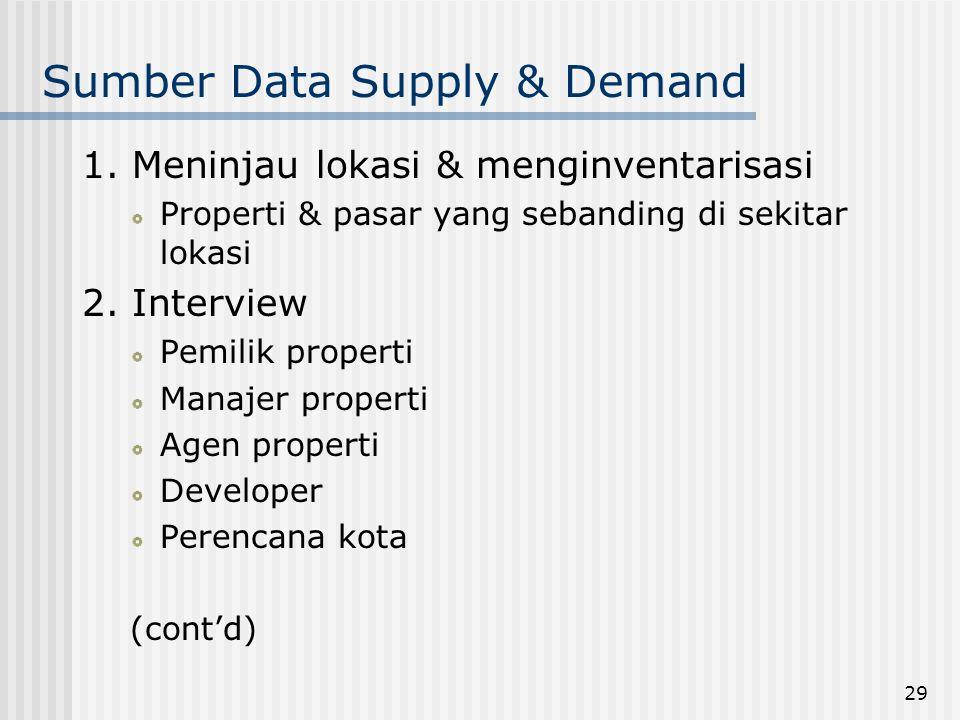 29 Sumber Data Supply & Demand 1.