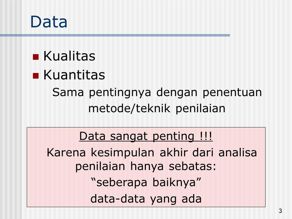 3 Data  Kualitas  Kuantitas Sama pentingnya dengan penentuan metode/teknik penilaian Data sangat penting !!.