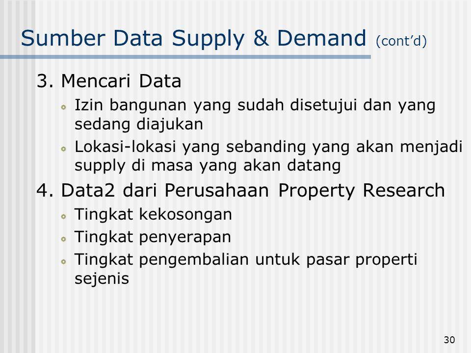 30 Sumber Data Supply & Demand (cont'd) 3.