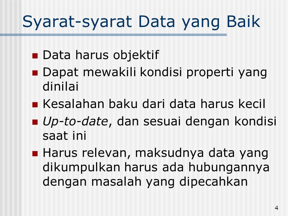 4 Syarat-syarat Data yang Baik  Data harus objektif  Dapat mewakili kondisi properti yang dinilai  Kesalahan baku dari data harus kecil  Up-to-date, dan sesuai dengan kondisi saat ini  Harus relevan, maksudnya data yang dikumpulkan harus ada hubungannya dengan masalah yang dipecahkan