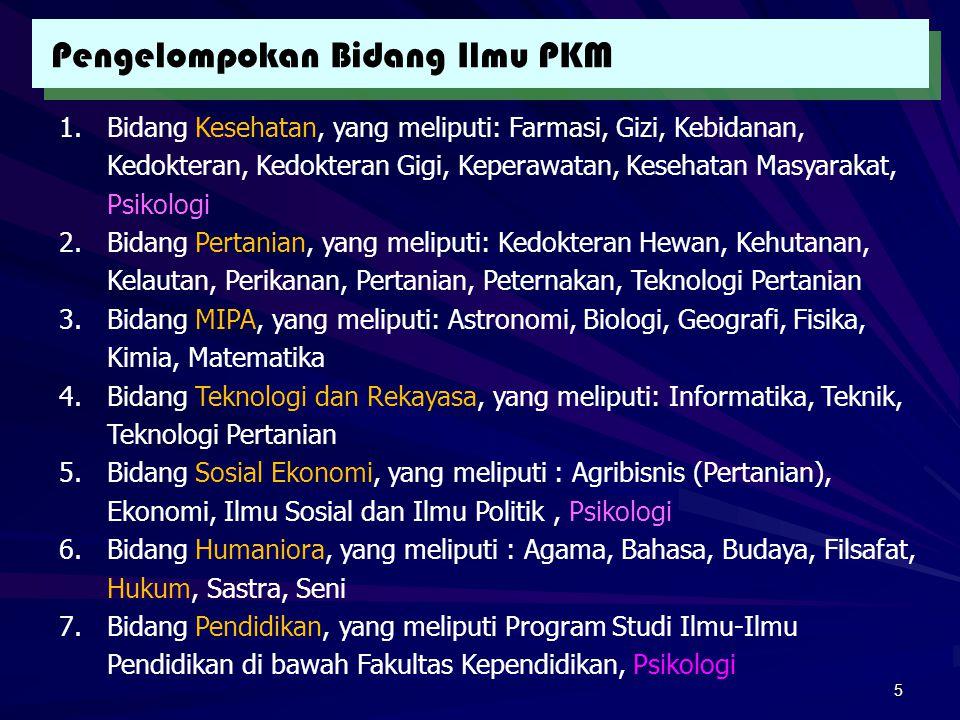KRITERIA PKM No KRITE- RIA BIDANG KEGIATAN PKMP *)PKMT*)PKMK*)PKMM*)PKMKC*)PKM-AI PKM- GT*) 1Inti Kegiatan Karya krea tif, inovatif dalam penelitian