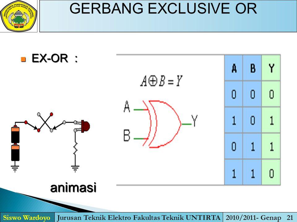 GERBANG EXCLUSIVE OR Siswo WardoyoJurusan Teknik Elektro Fakultas Teknik UNTIRTA2010/2011- Genap 21  EX-OR : animasi