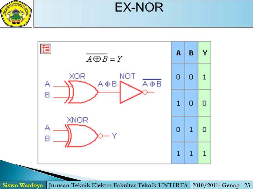 EX-NOR Siswo WardoyoJurusan Teknik Elektro Fakultas Teknik UNTIRTA2010/2011- Genap 23