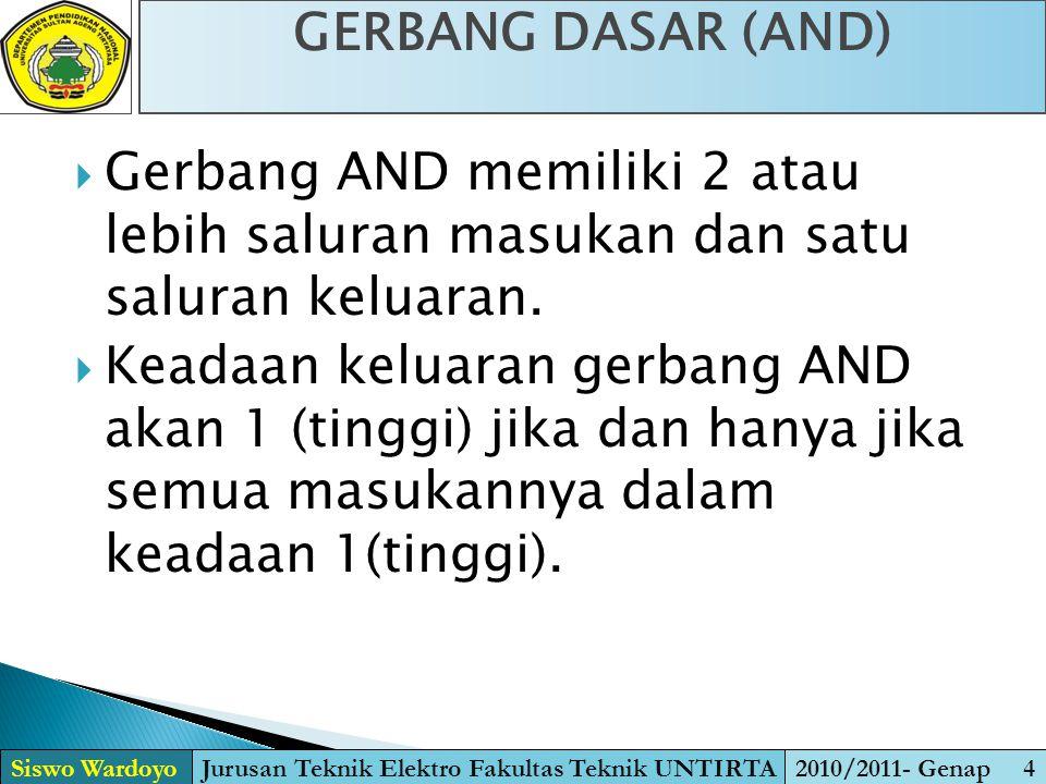 TABEL KEBENARAN Siswo WardoyoJurusan Teknik Elektro Fakultas Teknik UNTIRTA2010/2011- Genap 15