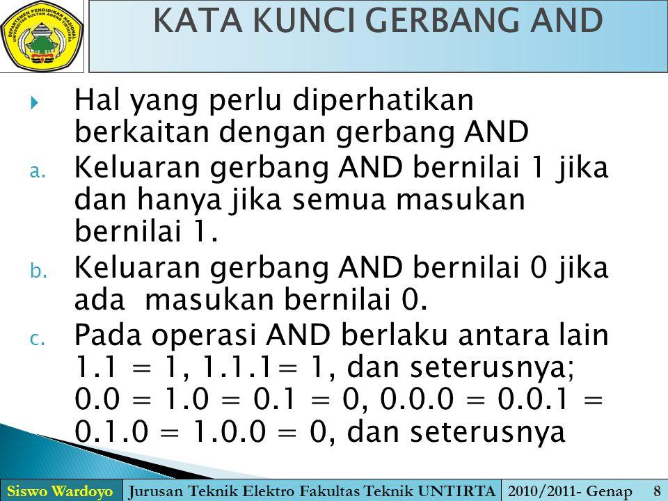 PERSAMAAN NOR Siswo WardoyoJurusan Teknik Elektro Fakultas Teknik UNTIRTA2010/2011- Genap 19  Gerbang OR yang di ikuti dengan gerbang NOT menghasilkan gerbang NOR  Gerbanga NOR dapat dituliskan NOR : Z = (A+B) NOR : Z = (A+B)