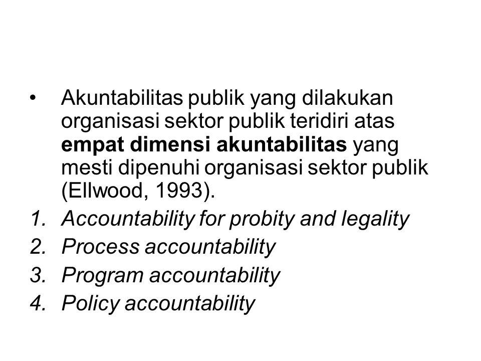 •Akuntabilitas publik yang dilakukan organisasi sektor publik teridiri atas empat dimensi akuntabilitas yang mesti dipenuhi organisasi sektor publik (