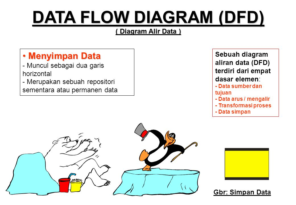 • Menyimpan Data • Menyimpan Data - Muncul sebagai dua garis horizontal - Merupakan sebuah repositori sementara atau permanen data Gbr: Simpan Data Se
