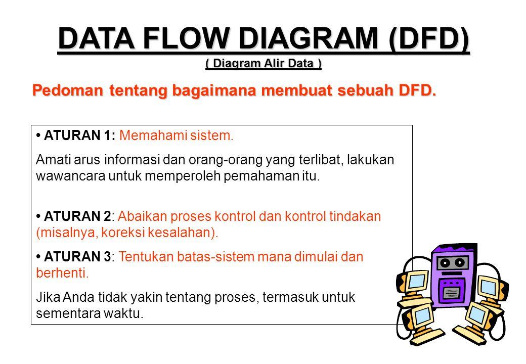 Pedoman tentang bagaimana membuat sebuah DFD. DATA FLOW DIAGRAM (DFD) ( Diagram Alir Data ) • ATURAN 1: Memahami sistem. Amati arus informasi dan oran