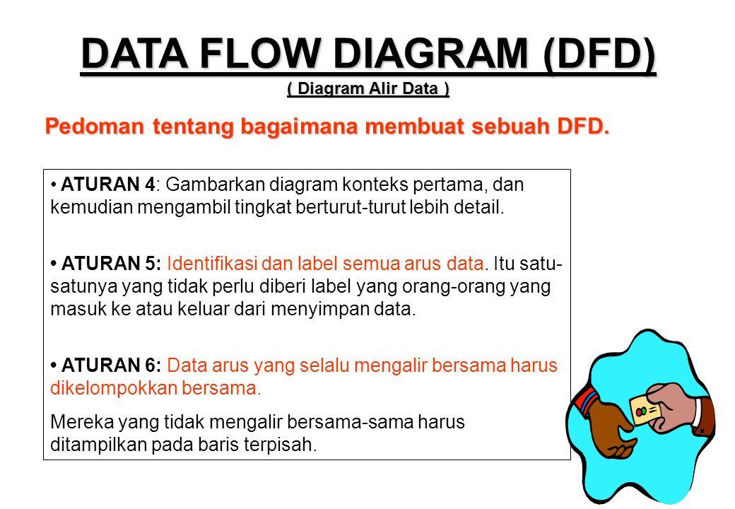 Pedoman tentang bagaimana membuat sebuah DFD. DATA FLOW DIAGRAM (DFD) ( Diagram Alir Data ) • ATURAN 4: Gambarkan diagram konteks pertama, dan kemudia
