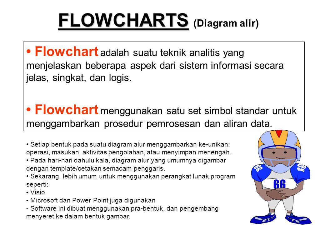 • Flowchart adalah suatu teknik analitis yang menjelaskan beberapa aspek dari sistem informasi secara jelas, singkat, dan logis. • Flowchart menggunak