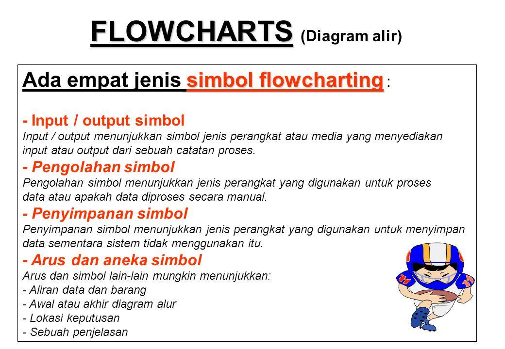 FLOWCHARTS FLOWCHARTS (Diagram alir) simbol flowcharting Ada empat jenis simbol flowcharting : - Input / output simbol Input / output menunjukkan simb