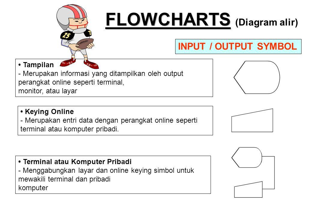FLOWCHARTS FLOWCHARTS (Diagram alir) • Tampilan - Merupakan informasi yang ditampilkan oleh output perangkat online seperti terminal, monitor, atau la