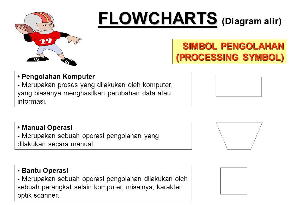 FLOWCHARTS FLOWCHARTS (Diagram alir) SIMBOL PENGOLAHAN (PROCESSING SYMBOL) • Pengolahan Komputer - Merupakan proses yang dilakukan oleh komputer, yang