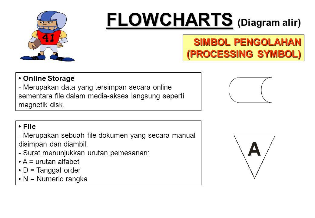 FLOWCHARTS FLOWCHARTS (Diagram alir) SIMBOL PENGOLAHAN (PROCESSING SYMBOL) • Online Storage - Merupakan data yang tersimpan secara online sementara fi