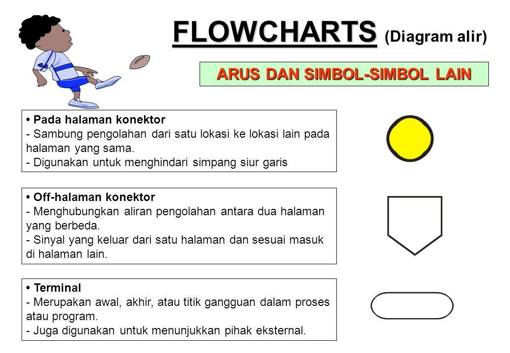 FLOWCHARTS FLOWCHARTS (Diagram alir) ARUS DAN SIMBOL-SIMBOL LAIN • Pada halaman konektor - Sambung pengolahan dari satu lokasi ke lokasi lain pada hal