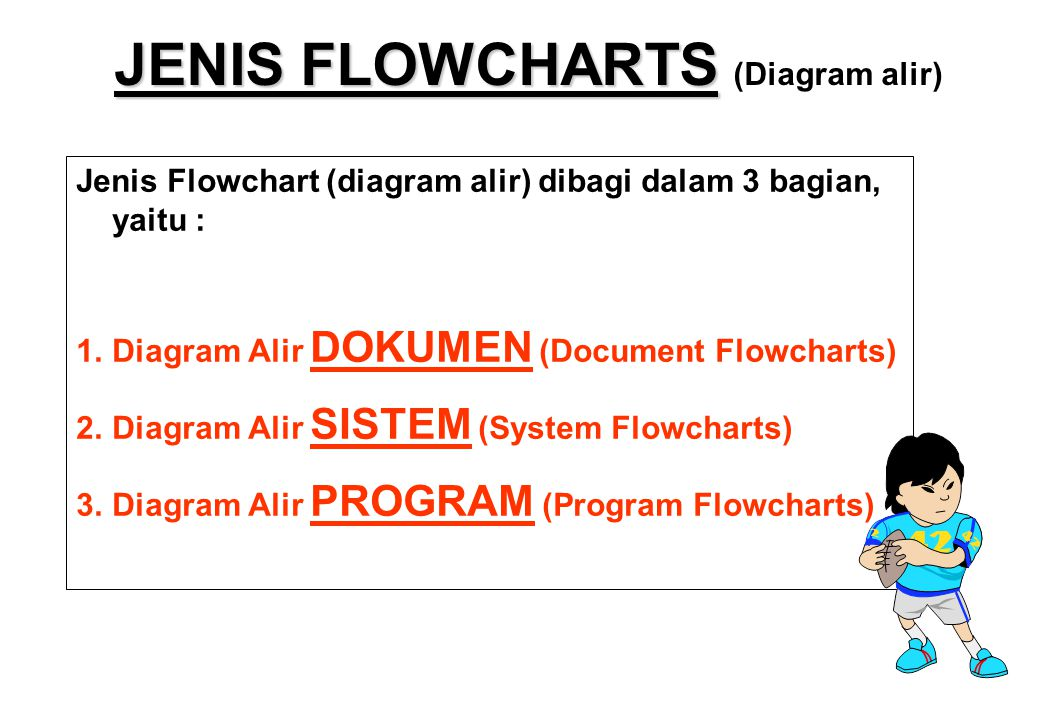 JENIS FLOWCHARTS JENIS FLOWCHARTS (Diagram alir) Jenis Flowchart (diagram alir) dibagi dalam 3 bagian, yaitu : 1.Diagram Alir DOKUMEN (Document Flowch