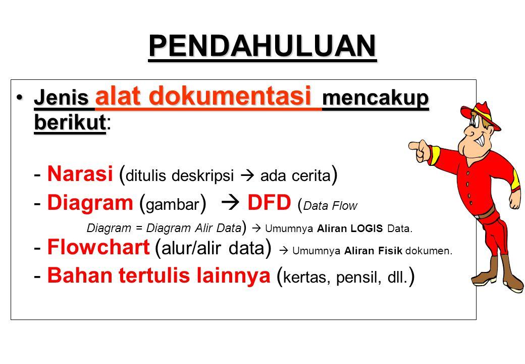 PENDAHULUAN •Jenis alat dokumentasi mencakup berikut •Jenis alat dokumentasi mencakup berikut: - Narasi ( ditulis deskripsi  ada cerita ) - Diagram (