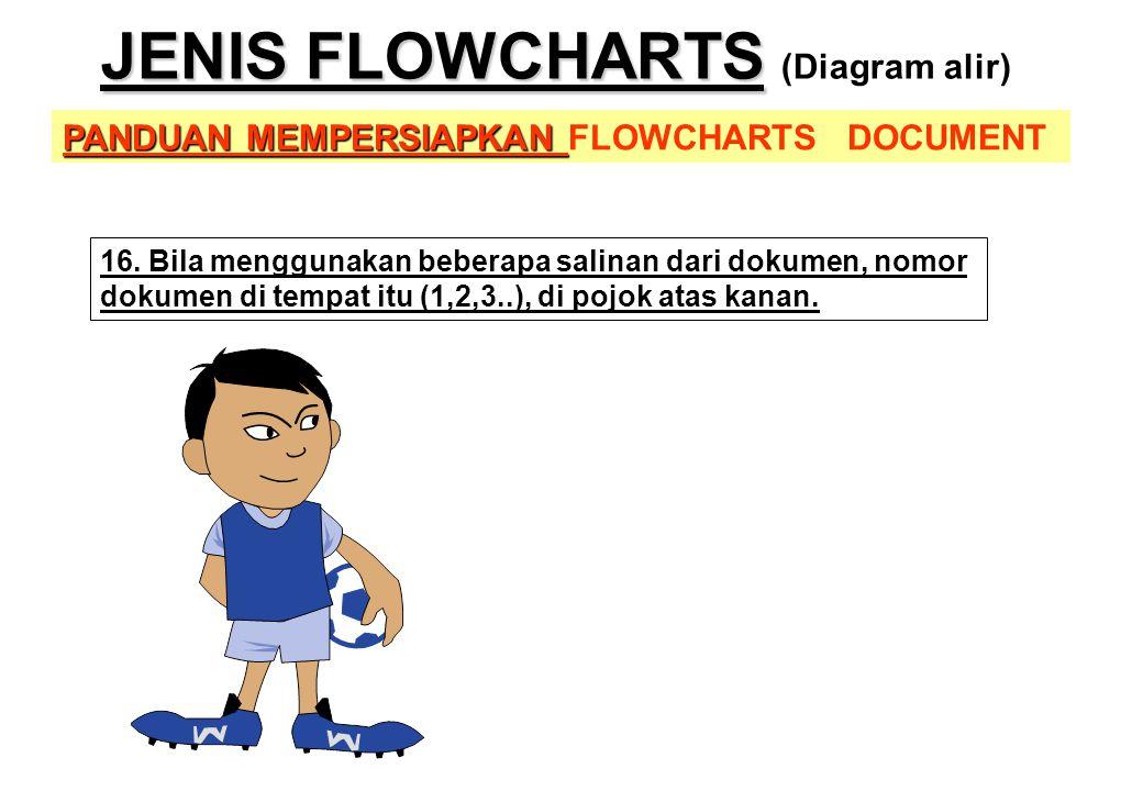 PANDUAN MEMPERSIAPKAN PANDUAN MEMPERSIAPKAN FLOWCHARTS DOCUMENT JENIS FLOWCHARTS JENIS FLOWCHARTS (Diagram alir) 16. Bila menggunakan beberapa salinan