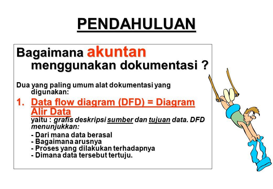 Pedoman tentang bagaimana membuat sebuah DFD.