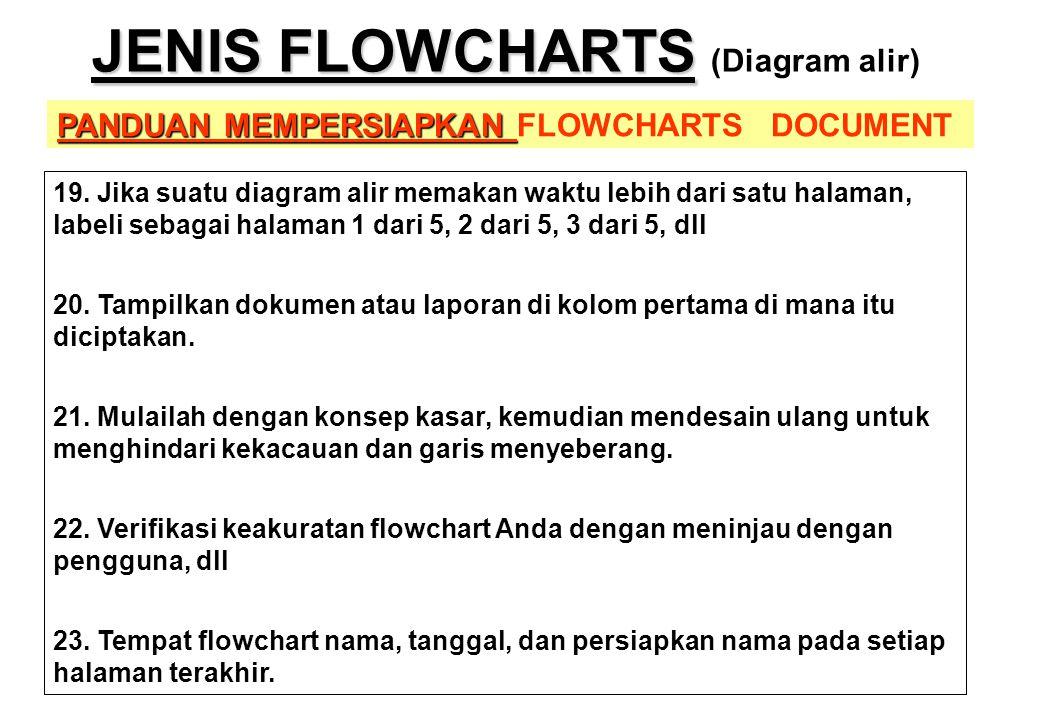 19. Jika suatu diagram alir memakan waktu lebih dari satu halaman, labeli sebagai halaman 1 dari 5, 2 dari 5, 3 dari 5, dll 20. Tampilkan dokumen atau