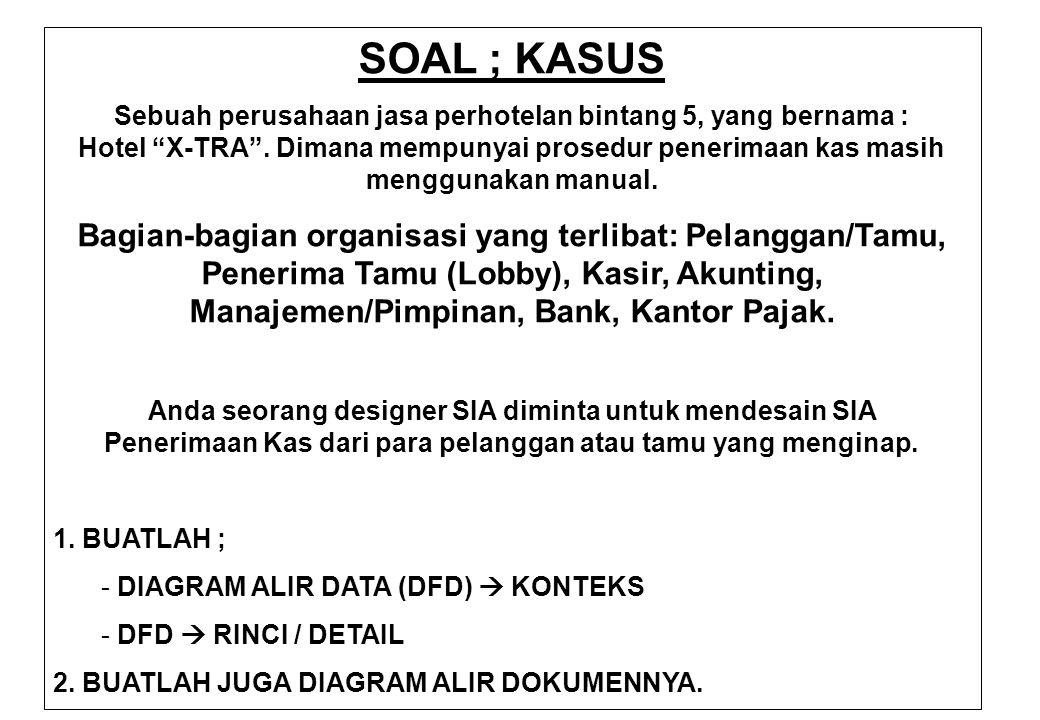 "SOAL ; KASUS Sebuah perusahaan jasa perhotelan bintang 5, yang bernama : Hotel ""X-TRA"". Dimana mempunyai prosedur penerimaan kas masih menggunakan man"