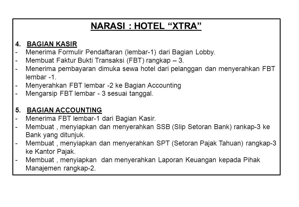 """NARASI : HOTEL """"XTRA"""" 4. BAGIAN KASIR -Menerima Formulir Pendaftaran (lembar-1) dari Bagian Lobby. -Membuat Faktur Bukti Transaksi (FBT) rangkap – 3."""