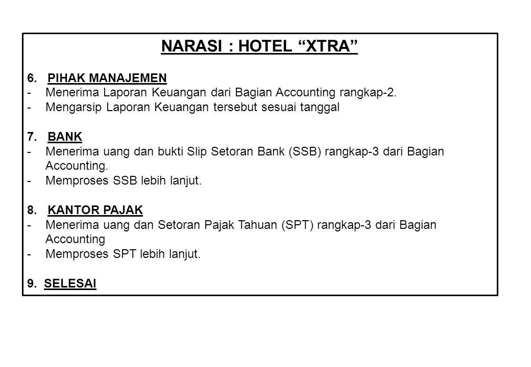 """NARASI : HOTEL """"XTRA"""" 6. PIHAK MANAJEMEN -Menerima Laporan Keuangan dari Bagian Accounting rangkap-2. -Mengarsip Laporan Keuangan tersebut sesuai tang"""