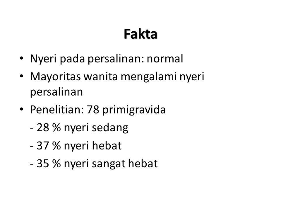 Fakta • Nyeri pada persalinan: normal • Mayoritas wanita mengalami nyeri persalinan • Penelitian: 78 primigravida - 28 % nyeri sedang - 37 % nyeri heb
