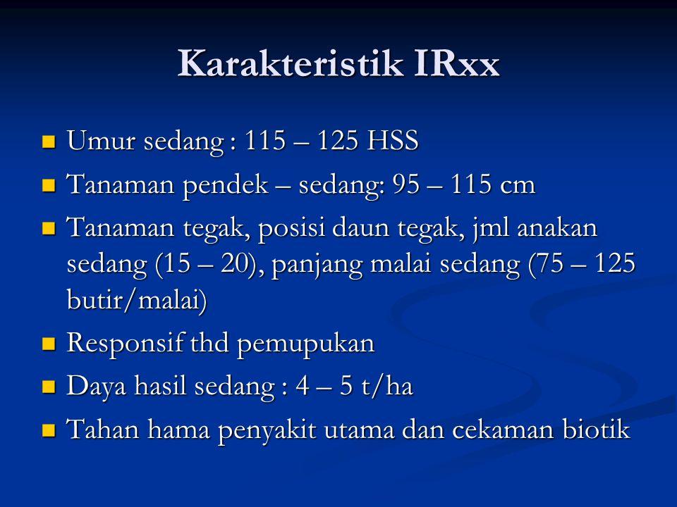 Karakteristik IRxx  Umur sedang : 115 – 125 HSS  Tanaman pendek – sedang: 95 – 115 cm  Tanaman tegak, posisi daun tegak, jml anakan sedang (15 – 20