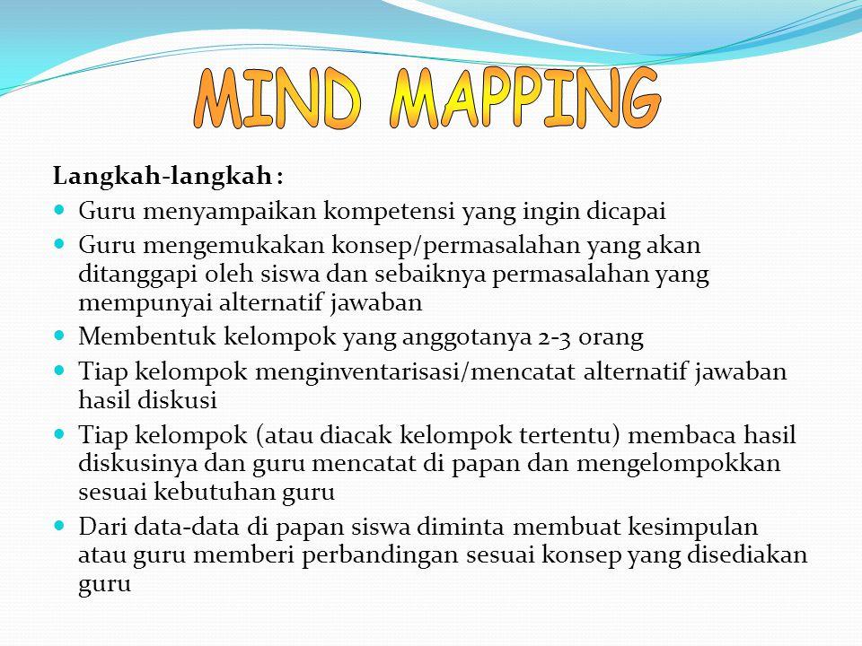 Langkah-langkah : 1.Guru menyampaikan kompetensi yang ingin dicapai 2.Menyajikan materi sebagai pengantar 3.Guru menunjukkan/memperlihatkan gambar-gam