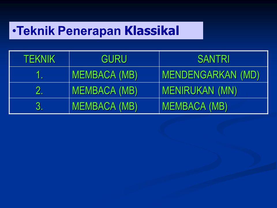 TEKNIKGURUSANTRI 1. MEMBACA (MB) MENDENGARKAN (MD) 2. MEMBACA (MB) MENIRUKAN (MN) 3. MEMBACA (MB) • •Teknik Penerapan Klassikal