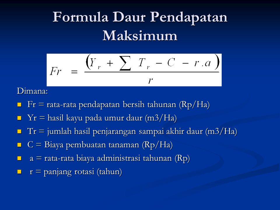 Formula Daur Pendapatan Maksimum Dimana:  Fr = rata-rata pendapatan bersih tahunan (Rp/Ha)  Yr = hasil kayu pada umur daur (m3/Ha)  Tr = jumlah hasil penjarangan sampai akhir daur (m3/Ha)  C = Biaya pembuatan tanaman (Rp/Ha)  a = rata-rata biaya administrasi tahunan (Rp)  r = panjang rotasi (tahun)