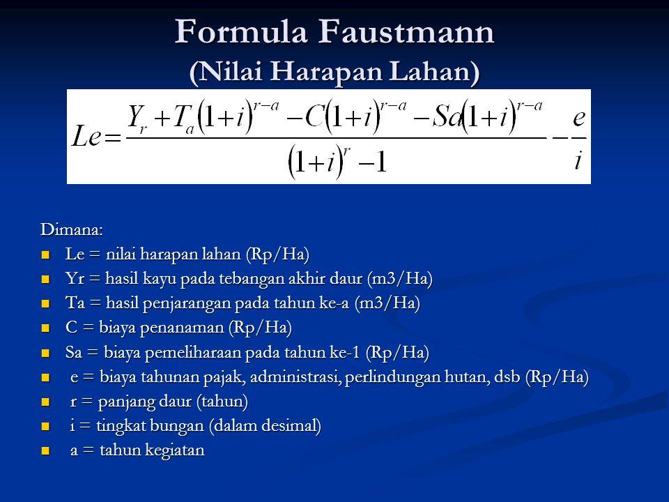 Formula Faustmann (Nilai Harapan Lahan) Dimana:  Le = nilai harapan lahan (Rp/Ha)  Yr = hasil kayu pada tebangan akhir daur (m3/Ha)  Ta = hasil penjarangan pada tahun ke-a (m3/Ha)  C = biaya penanaman (Rp/Ha)  Sa = biaya pemeliharaan pada tahun ke-1 (Rp/Ha)  e = biaya tahunan pajak, administrasi, perlindungan hutan, dsb (Rp/Ha)  r = panjang daur (tahun)  i = tingkat bungan (dalam desimal)  a = tahun kegiatan