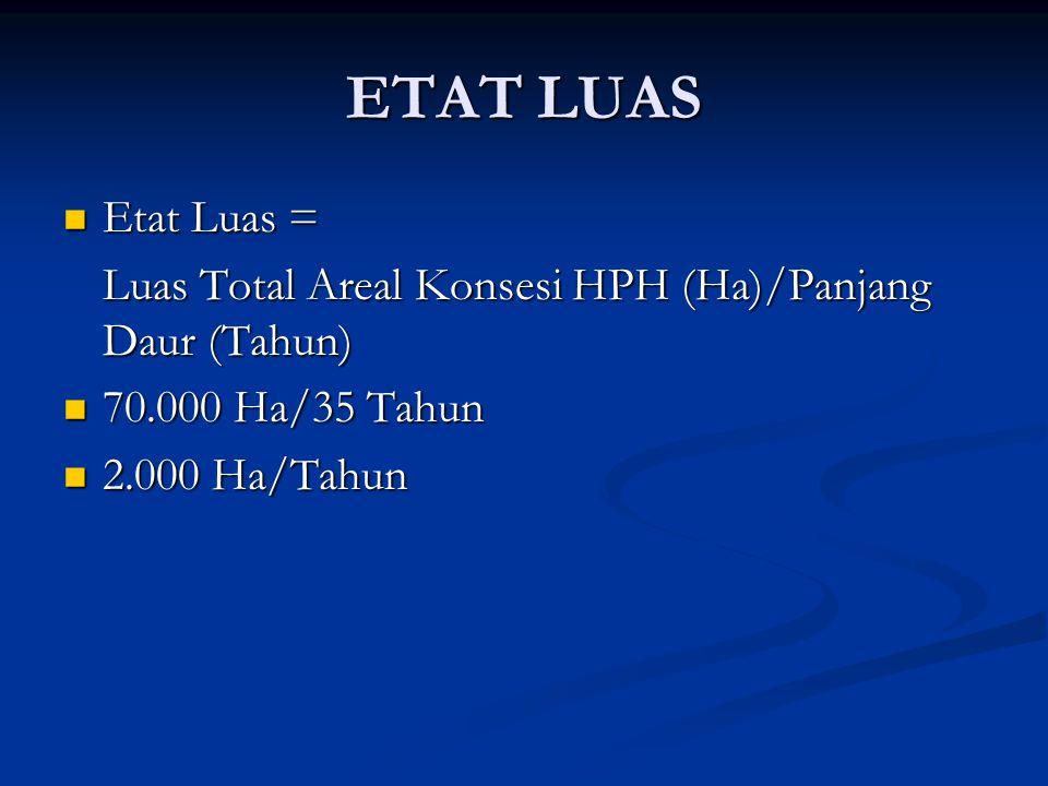 ETAT LUAS  Etat Luas = Luas Total Areal Konsesi HPH (Ha)/Panjang Daur (Tahun)  70.000 Ha/35 Tahun  2.000 Ha/Tahun