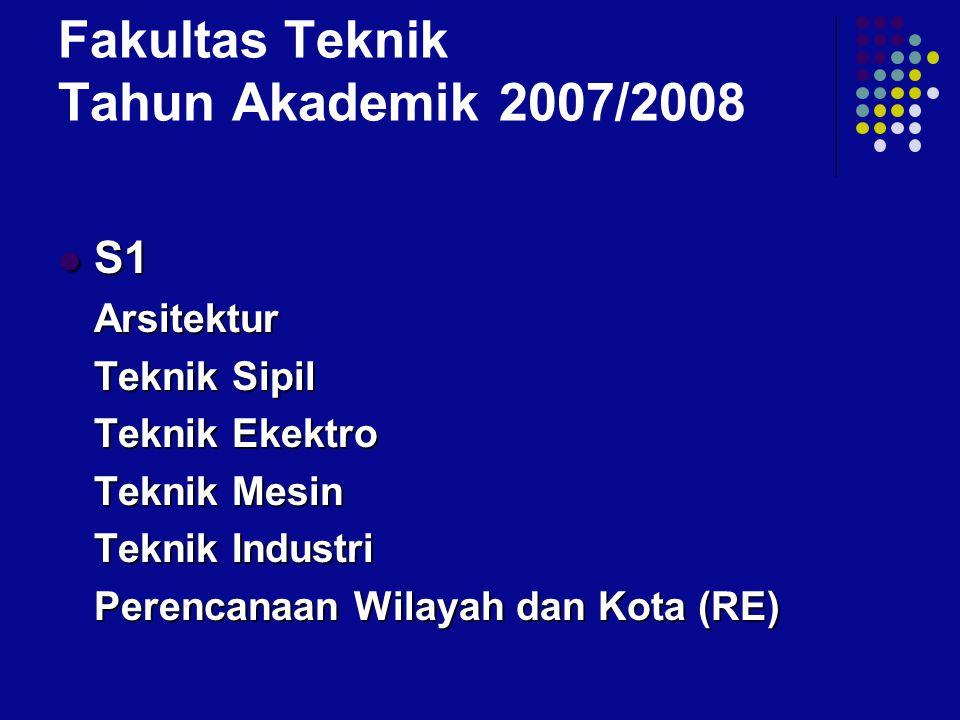 Fakultas Teknik Tahun Akademik 2007/2008  S1 Arsitektur Teknik Sipil Teknik Ekektro Teknik Mesin Teknik Industri Perencanaan Wilayah dan Kota (RE)