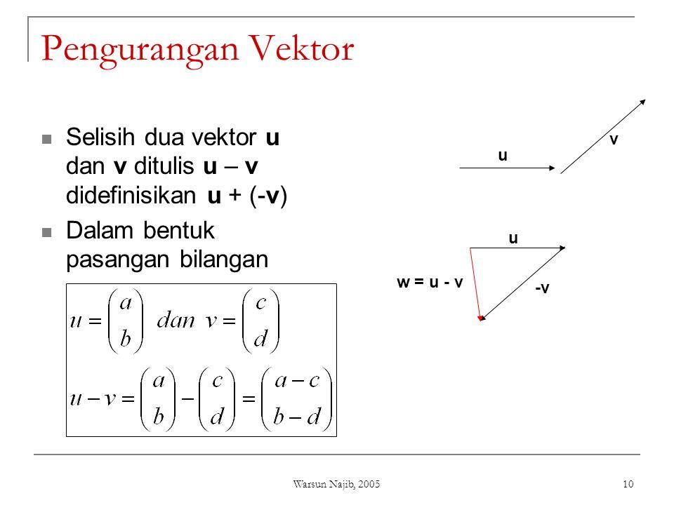 Warsun Najib, 2005 10 Pengurangan Vektor  Selisih dua vektor u dan v ditulis u – v didefinisikan u + (-v)  Dalam bentuk pasangan bilangan v u w = u