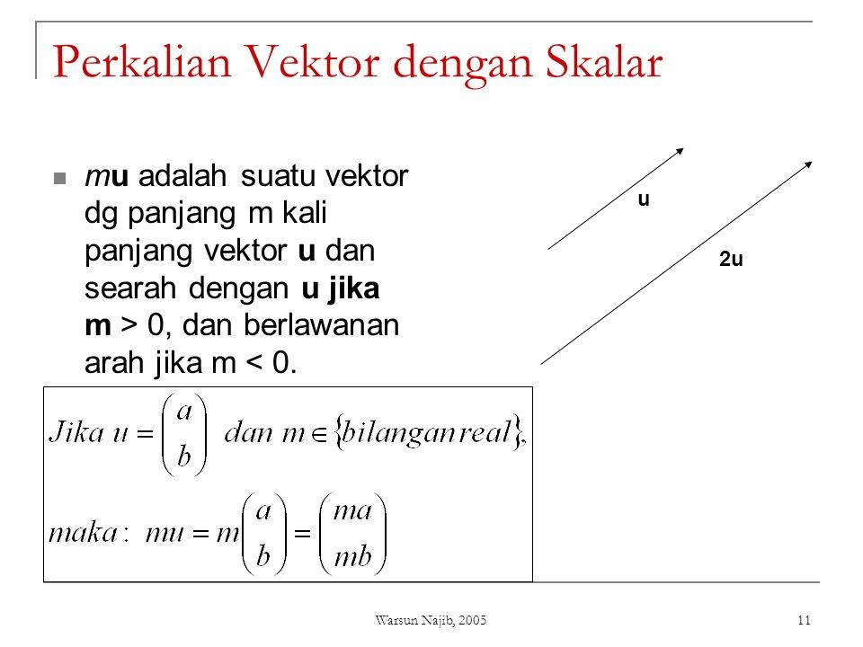 Warsun Najib, 2005 11 Perkalian Vektor dengan Skalar  mu adalah suatu vektor dg panjang m kali panjang vektor u dan searah dengan u jika m > 0, dan b