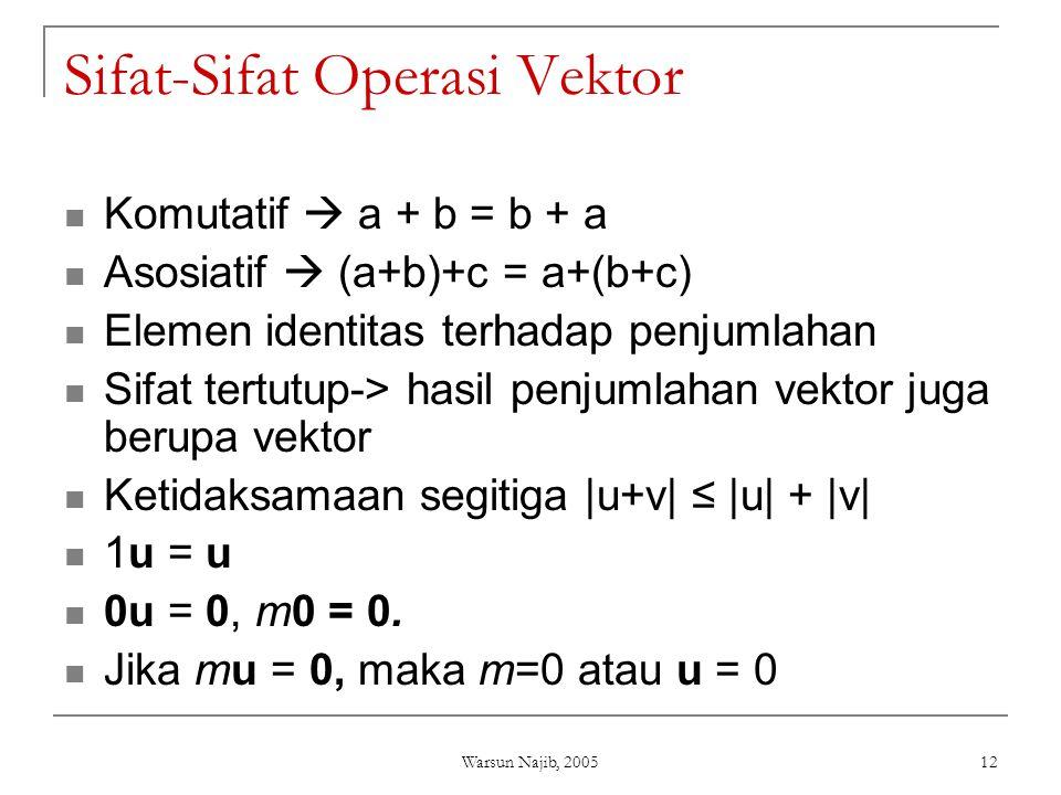 Warsun Najib, 2005 12 Sifat-Sifat Operasi Vektor  Komutatif  a + b = b + a  Asosiatif  (a+b)+c = a+(b+c)  Elemen identitas terhadap penjumlahan 