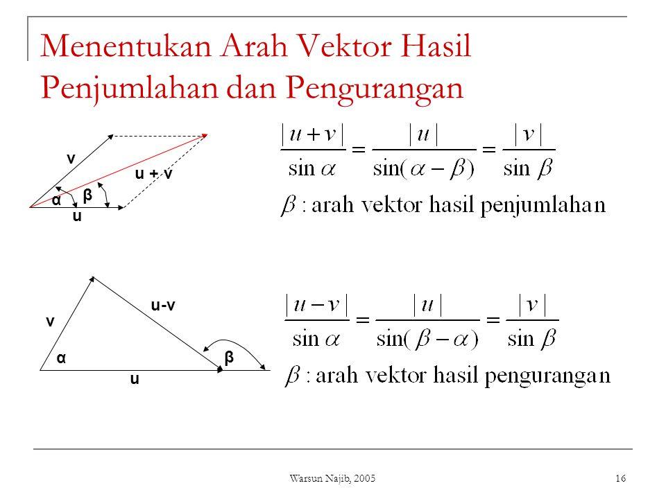 Warsun Najib, 2005 16 Menentukan Arah Vektor Hasil Penjumlahan dan Pengurangan u + v u v α u v u-v α β β