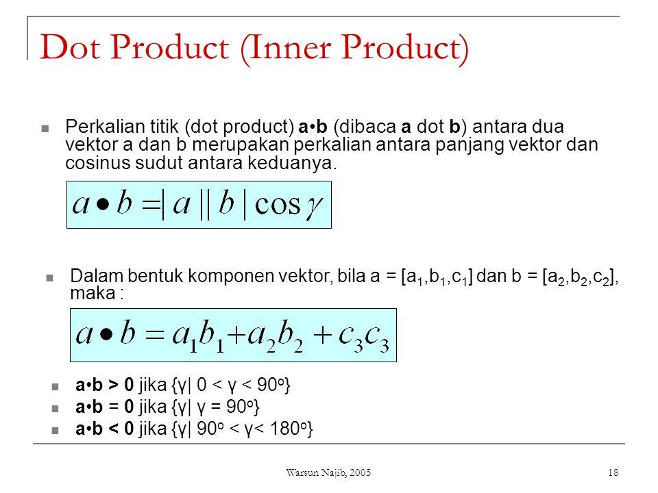 Warsun Najib, 2005 18 Dot Product (Inner Product)  Perkalian titik (dot product) a•b (dibaca a dot b) antara dua vektor a dan b merupakan perkalian a