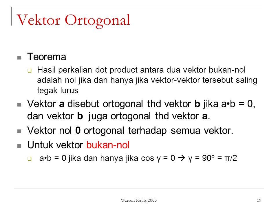 Warsun Najib, 2005 19 Vektor Ortogonal  Teorema  Hasil perkalian dot product antara dua vektor bukan-nol adalah nol jika dan hanya jika vektor-vekto