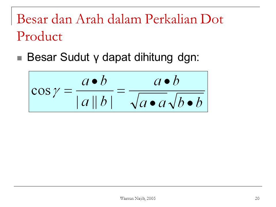 Warsun Najib, 2005 20 Besar dan Arah dalam Perkalian Dot Product  Besar Sudut γ dapat dihitung dgn: