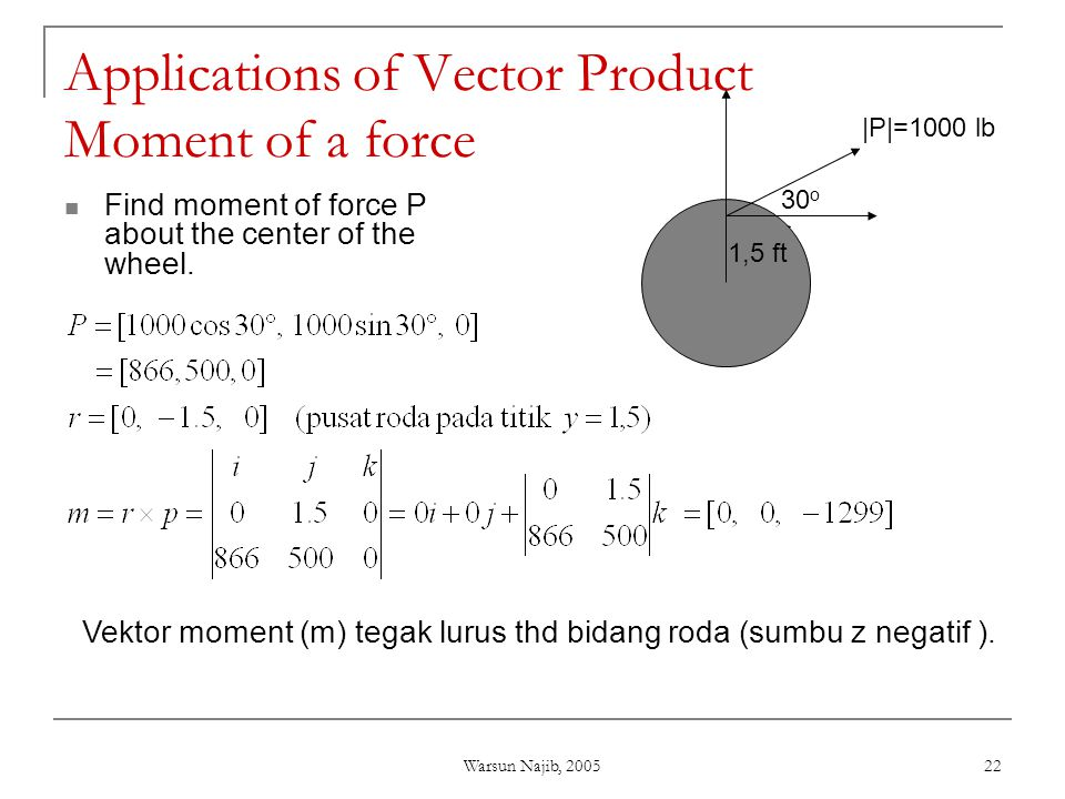 Warsun Najib, 2005 22 Applications of Vector Product Moment of a force  Find moment of force P about the center of the wheel. |P|=1000 lb 30 o 1,5 ft