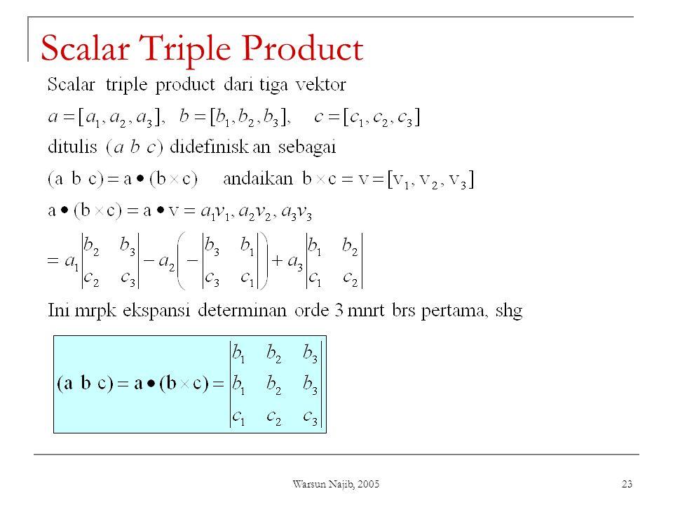 Warsun Najib, 2005 23 Scalar Triple Product