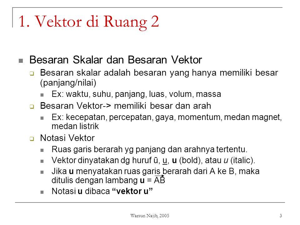 3 1. Vektor di Ruang 2  Besaran Skalar dan Besaran Vektor  Besaran skalar adalah besaran yang hanya memiliki besar (panjang/nilai)  Ex: waktu, suhu